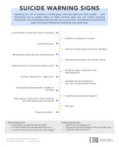 Image of Suicide Warning Signs PDF handout